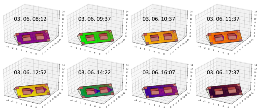 example_workflow/irrad_snapshots_03_06.PNG